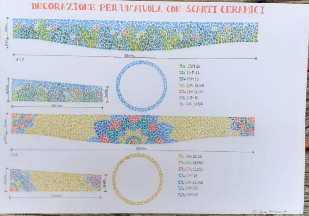 Progetto grafico rivestimento aiuole - Martina DG